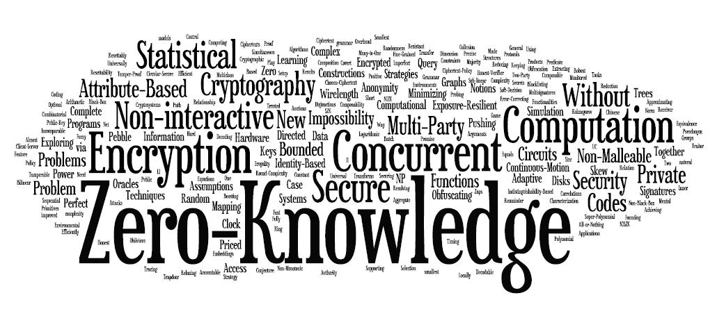 benny applebaum thesis 13 thesis research & contributions: non-tracking web systems   [83] benny  applebaum, haakon ringberg, michael j freedman, matthew caesar, and.